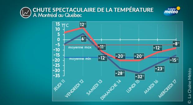 20180114 082715 meteo paris reporter web 270596 g